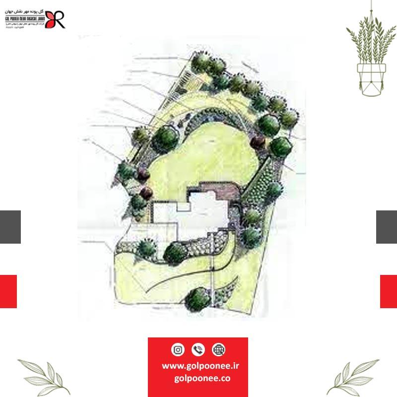 طراحی سیستم آبیاری فضای سبز